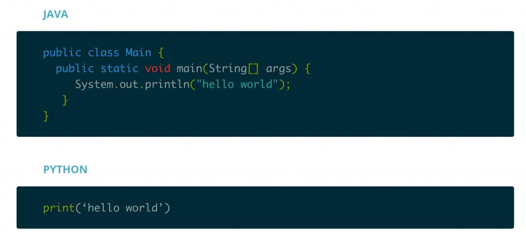 یک قطعه کد در پایتون و جاوا