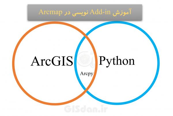 آموزش ادداین (Add in) نویسی یا در واقع همان افزونه نویسی در آرک جی آی اس Arcmap
